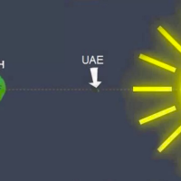 The dos and don'ts of a Dubai summer